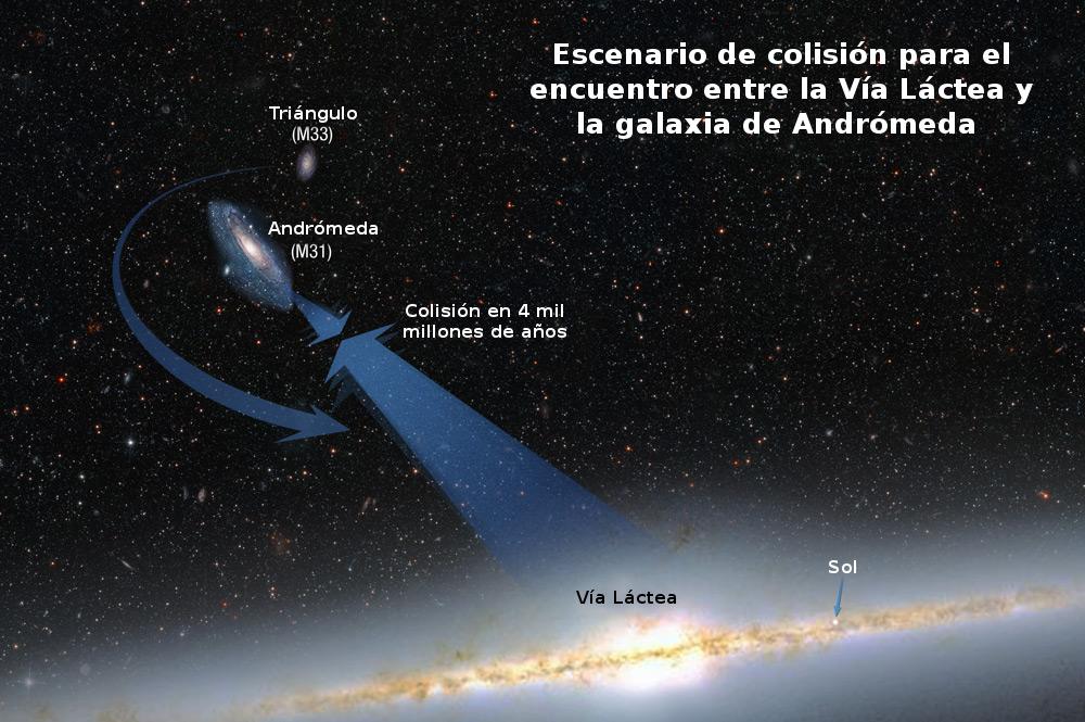 Resultado de imagen de Colisión futura de la Galaxia Andrómeda con la Vía Láctea